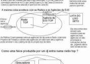 Cursos:djs:dj gioielli-projeto dj-desenho de como funciona o mercado dj