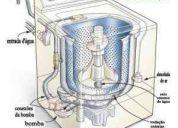 MÁquinas de lavar manutenÇÃo super curso 4 dvds